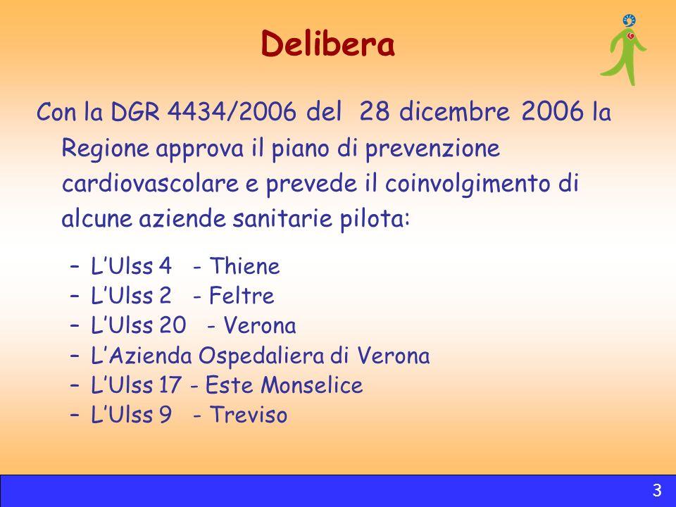 Delibera Con la DGR 4434/2006 del 28 dicembre 2006 la Regione approva il piano di prevenzione cardiovascolare e prevede il coinvolgimento di alcune az