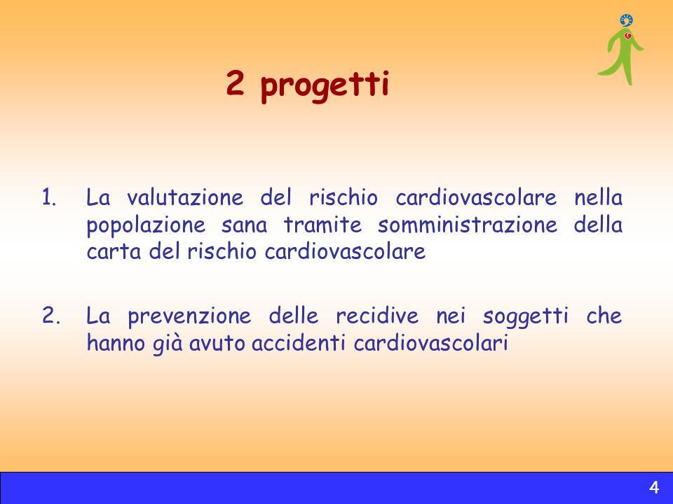 2 progetti 1.La valutazione del rischio cardiovascolare nella popolazione sana tramite somministrazione della carta del rischio cardiovascolare 2.La p