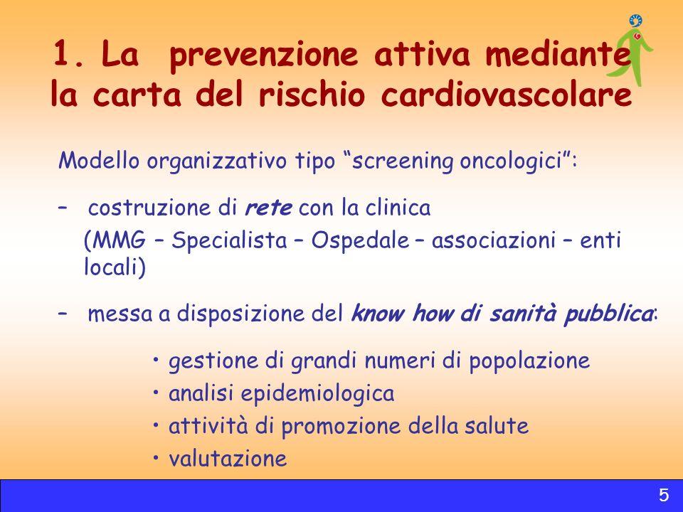 Modello organizzativo tipo screening oncologici: – costruzione di rete con la clinica (MMG – Specialista – Ospedale – associazioni – enti locali) – me
