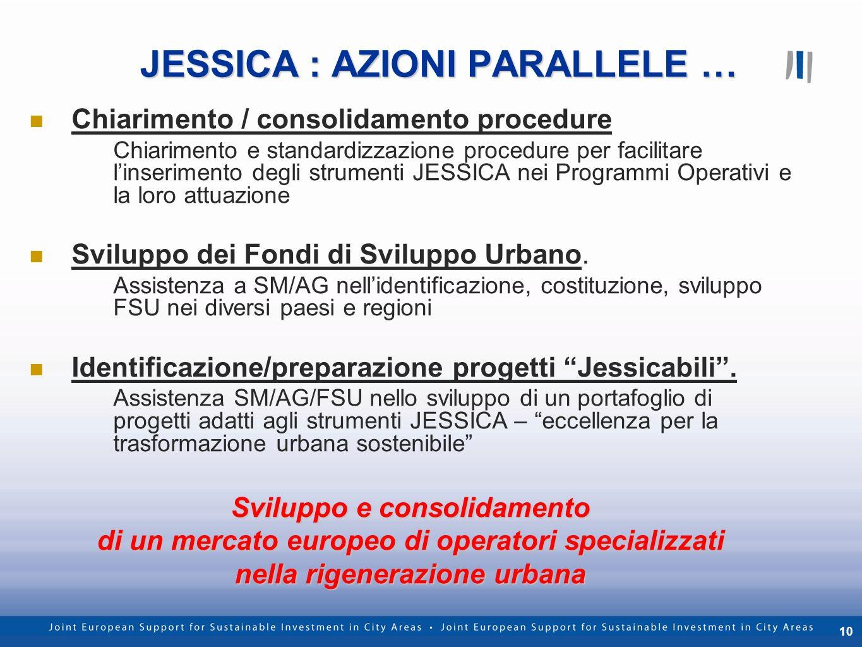 10 JESSICA : AZIONI PARALLELE … Chiarimento / consolidamento procedure Chiarimento e standardizzazione procedure per facilitare linserimento degli str
