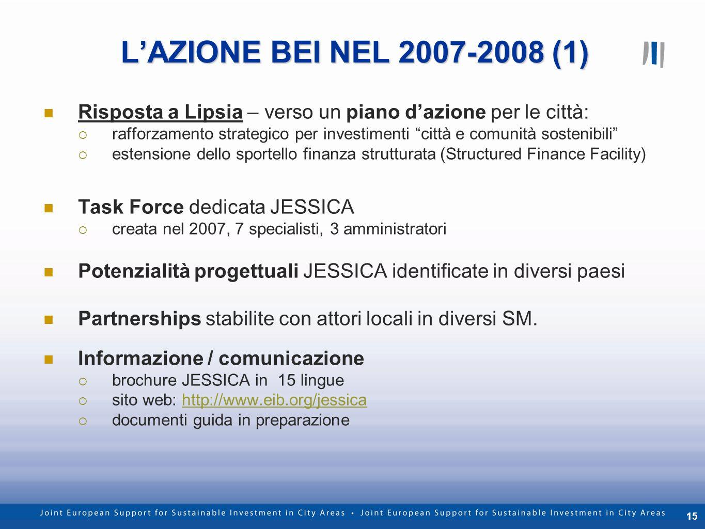 15 LAZIONE BEI NEL 2007-2008 (1) Risposta a Lipsia – verso un piano dazione per le città: rafforzamento strategico per investimenti città e comunità s