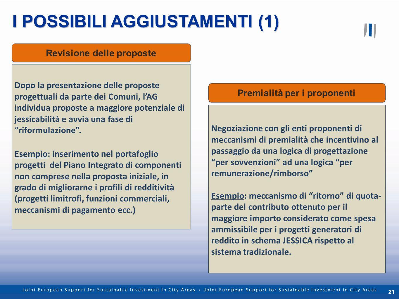 21 I POSSIBILI AGGIUSTAMENTI (1) Jessica nella Regione Liguria 21 Riservato e confidenziale Dopo la presentazione delle proposte progettuali da parte
