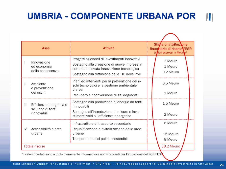 23 UMBRIA - COMPONENTE URBANA POR