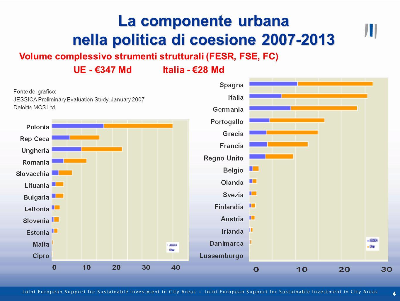 4 La componente urbana nella politica di coesione 2007-2013 Fonte del grafico: JESSICA Preliminary Evaluation Study, January 2007 Deloitte MCS Ltd Vol