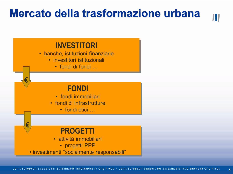 5 Mercato della trasformazione urbana INVESTITORI banche, istituzioni finanziarie investitori istituzionali fondi di fondi … INVESTITORI banche, istit