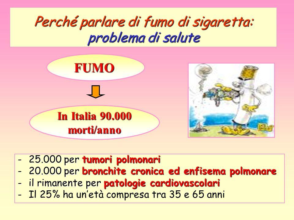 -25.000 per tumori polmonari -20.000 per bronchite cronica ed enfisema polmonare -il rimanente per patologie cardiovascolari -Il 25% ha unetà compresa