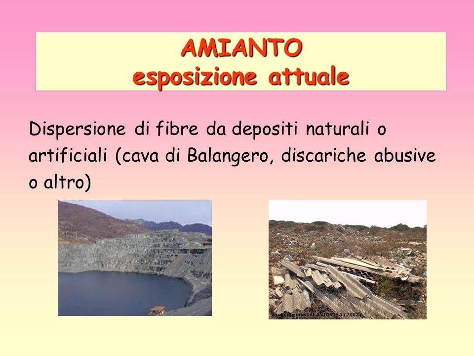 AMIANTO esposizione attuale Dispersione di fibre da depositi naturali o artificiali (cava di Balangero, discariche abusive o altro)