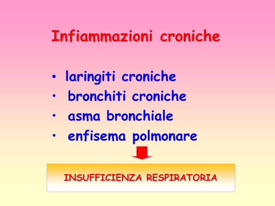 Infiammazioni croniche laringiti croniche bronchiti croniche asma bronchiale enfisema polmonare INSUFFICIENZA RESPIRATORIA