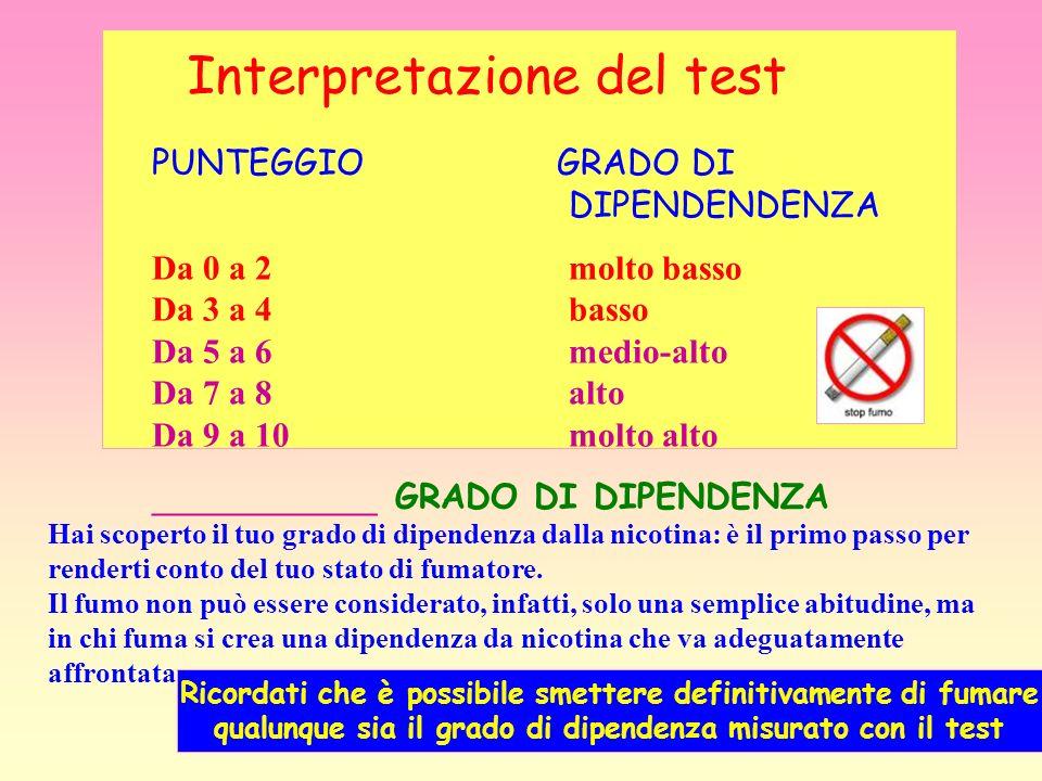 Interpretazione del test PUNTEGGIO GRADO DI DIPENDENDENZA Da 0 a 2molto basso Da 3 a 4basso Da 5 a 6medio-alto Da 7 a 8alto Da 9 a 10molto alto ______