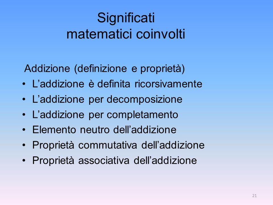 Significati matematici coinvolti Addizione (definizione e proprietà) Laddizione è definita ricorsivamente Laddizione per decomposizione Laddizione per