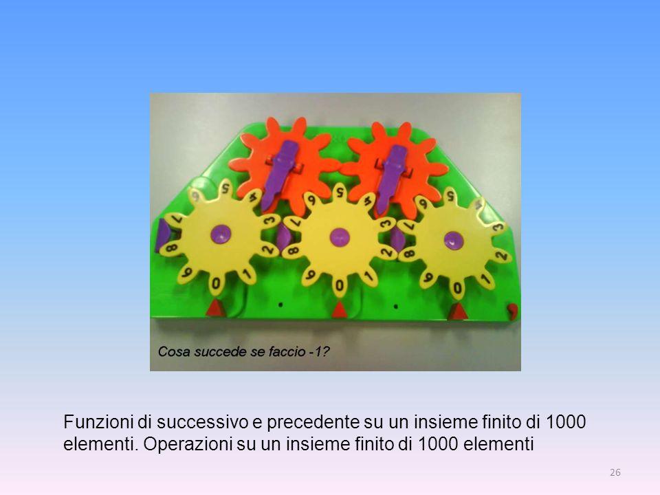Funzioni di successivo e precedente su un insieme finito di 1000 elementi. Operazioni su un insieme finito di 1000 elementi 26