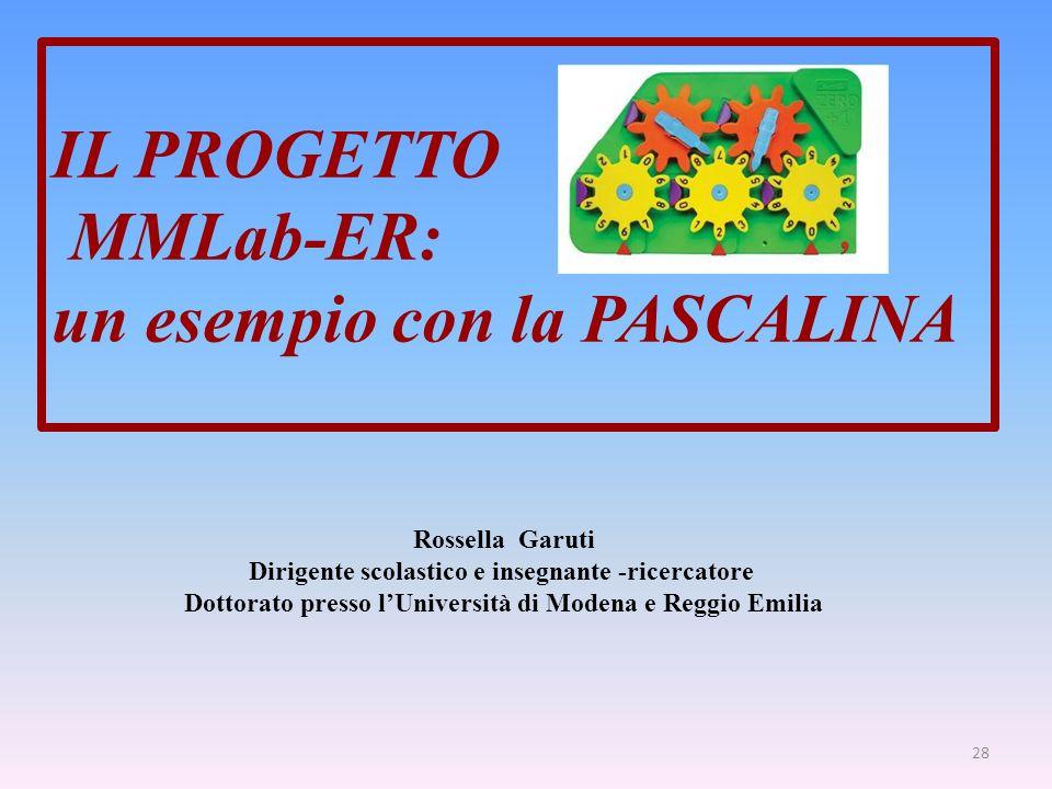 IL PROGETTO MMLab-ER: un esempio con la PASCALINA Rossella Garuti Dirigente scolastico e insegnante -ricercatore Dottorato presso lUniversità di Moden