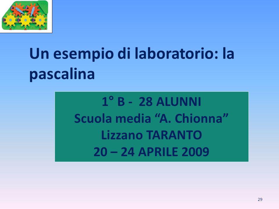 29 Un esempio di laboratorio: la pascalina 1° B - 28 ALUNNI Scuola media A. Chionna Lizzano TARANTO 20 – 24 APRILE 2009