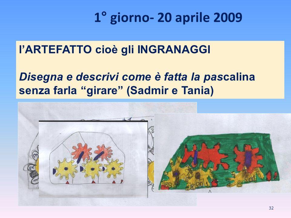 32 lARTEFATTO cioè gli INGRANAGGI Disegna e descrivi come è fatta la pascalina senza farla girare (Sadmir e Tania) 1° giorno- 20 aprile 2009