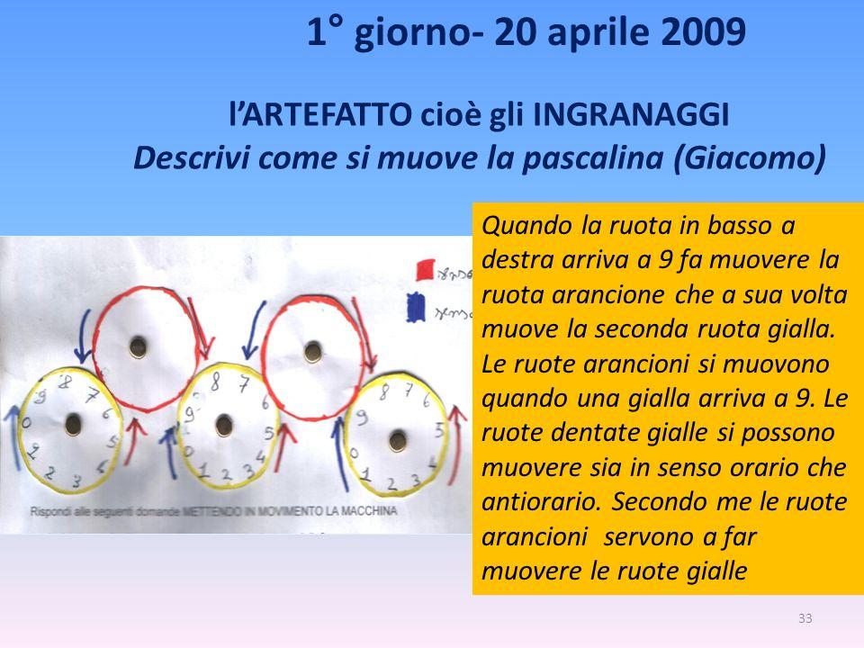 33 1° giorno- 20 aprile 2009 lARTEFATTO cioè gli INGRANAGGI Descrivi come si muove la pascalina (Giacomo) Quando la ruota in basso a destra arriva a 9