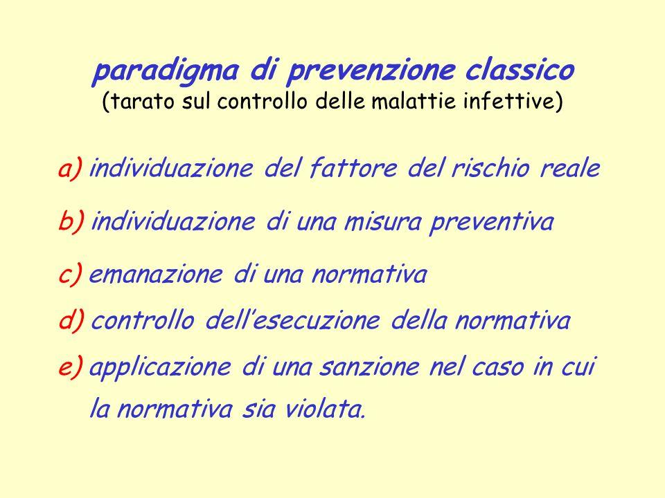 paradigma di prevenzione classico (tarato sul controllo delle malattie infettive) a) individuazione del fattore del rischio reale b) individuazione di