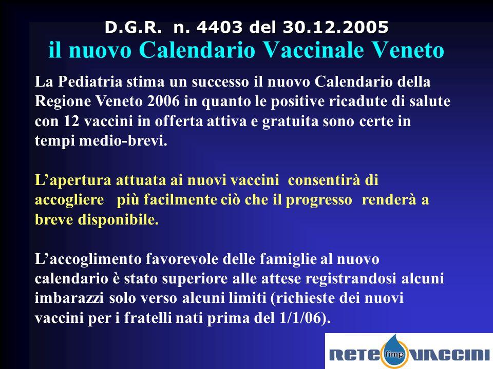 In pochi decenni la natalità è calata del 50% In pochi decenni la natalità è calata del 50% (da 18,4 nel 1961 a 9,4 nel 2001) (da 18,4 nel 1961 a 9,4 nel 2001) La Mortalità Infantile 4,1 (3,6 nel Veneto) per mille nati vivi (2004) è diminuita di 7 volte vs il 1970 e del 50% nellultimo decennio.