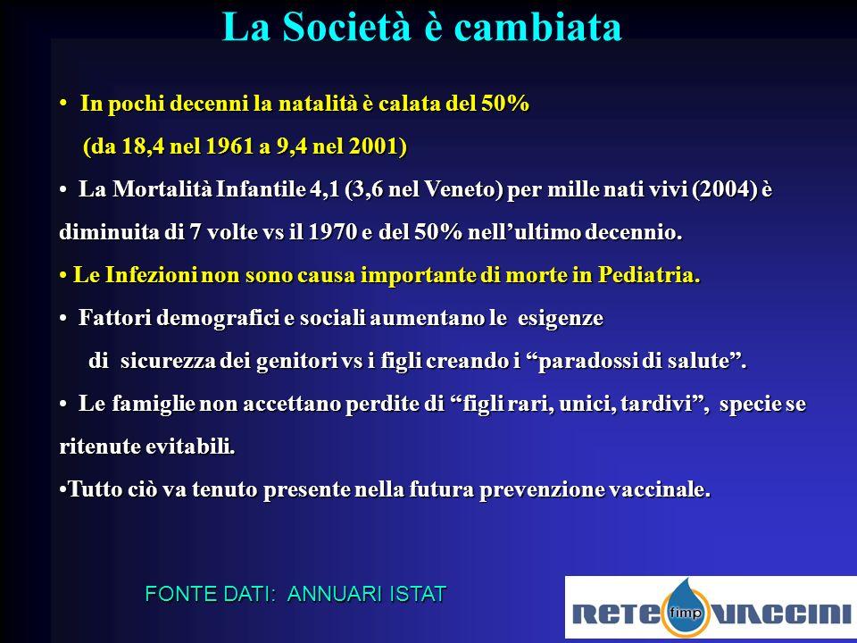 LIgiene Pubblica (tutto il SSN) si rende conto di non poter ricorrere allinfinito allobbligo vaccinale di legge che, giustificato in Paesi arretrati, non è più sostenibile in Società evolute, attente ai diritti dellindividuo e fondate sul consenso più che sullimposizione Il problema è destinato ad aggravarsi per due motivi: lintegrazione europea rende anacronistico lobbligo vaccinale lintegrazione europea rende anacronistico lobbligo vaccinale il numero crescente di nuovi vaccini tutti raccomandati esaspera questo anacronismo il numero crescente di nuovi vaccini tutti raccomandati esaspera questo anacronismo Ugazio A, Editoriale, LIgiene pubblica e le vaccinazioni, Vaccinare oggi, 3/2003 Vaccinare oggi, 3/2003 Società cambiata & Caduta dellobbligo