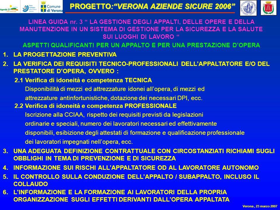 PROGETTO:VERONA AZIENDE SICURE 2006 Verona, 23 marzo 2007 LINEA GUIDA nr.