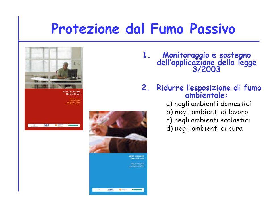 Protezione dal Fumo Passivo 1.Monitoraggio e sostegno dellapplicazione della legge 3/2003 2.
