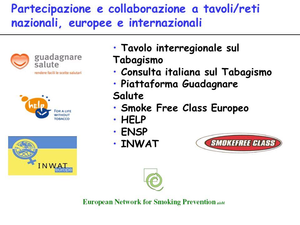 Tavolo interregionale sul Tabagismo Consulta italiana sul Tabagismo Piattaforma Guadagnare Salute Smoke Free Class Europeo HELP ENSP INWAT Partecipazione e collaborazione a tavoli/reti nazionali, europee e internazionali