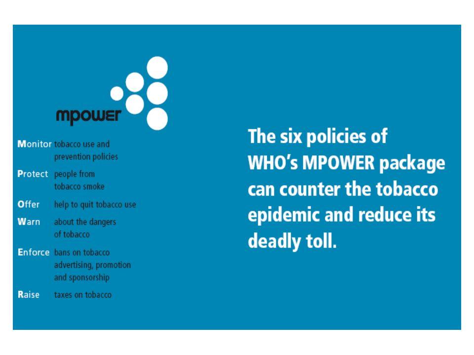 PIANO SANITARIO NAZIONALE 2006-2008 Obiettivi: Prevenire liniziazione al fumo dei giovani Favorire la disassuefazione dal fumo Favorire la sospensione del fumo in gravidanza Proteggere i non fumatori dallesposizione al fumo passivo