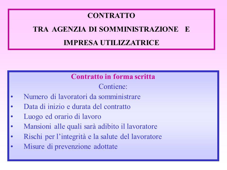 Contratto in forma scritta Contiene: Numero di lavoratori da somministrare Data di inizio e durata del contratto Luogo ed orario di lavoro Mansioni al
