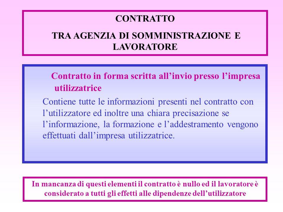 Contratto in forma scritta allinvio presso limpresa utilizzatrice Contiene tutte le informazioni presenti nel contratto con lutilizzatore ed inoltre u