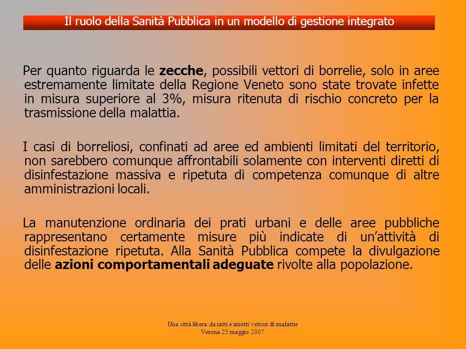 Una città libera da ratti e insetti vettori di malattie Verona 25 maggio 2007 Per quanto riguarda le zecche, possibili vettori di borrelie, solo in ar