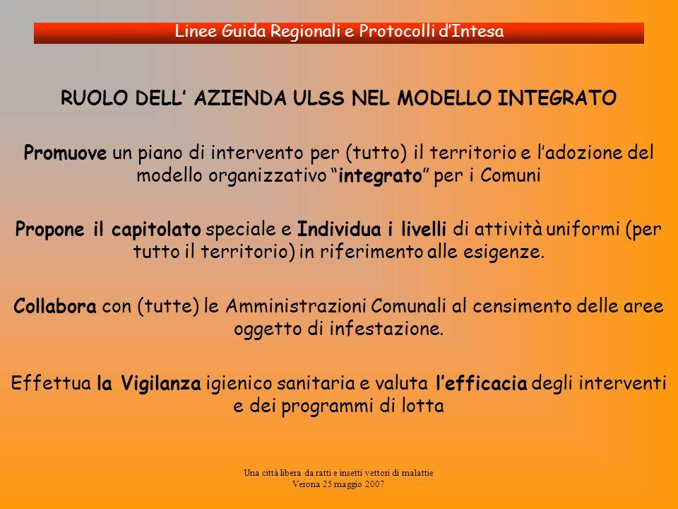 Una città libera da ratti e insetti vettori di malattie Verona 25 maggio 2007 Linee Guida Regionali e Protocolli dIntesa RUOLO DELL AZIENDA ULSS NEL M