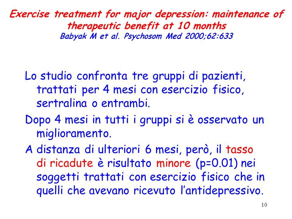 10 Exercise treatment for major depression: maintenance of therapeutic benefit at 10 months Babyak M et al. Psychosom Med 2000;62:633 Lo studio confro