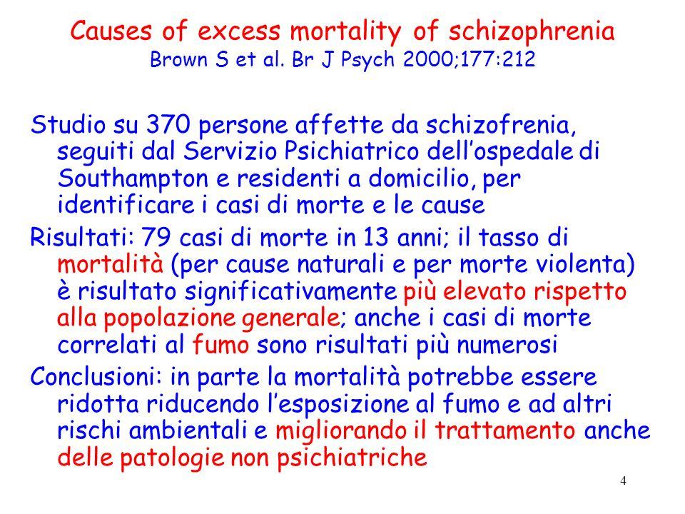 5 Causes of excess mortality of schizophrenia Brown S et al.
