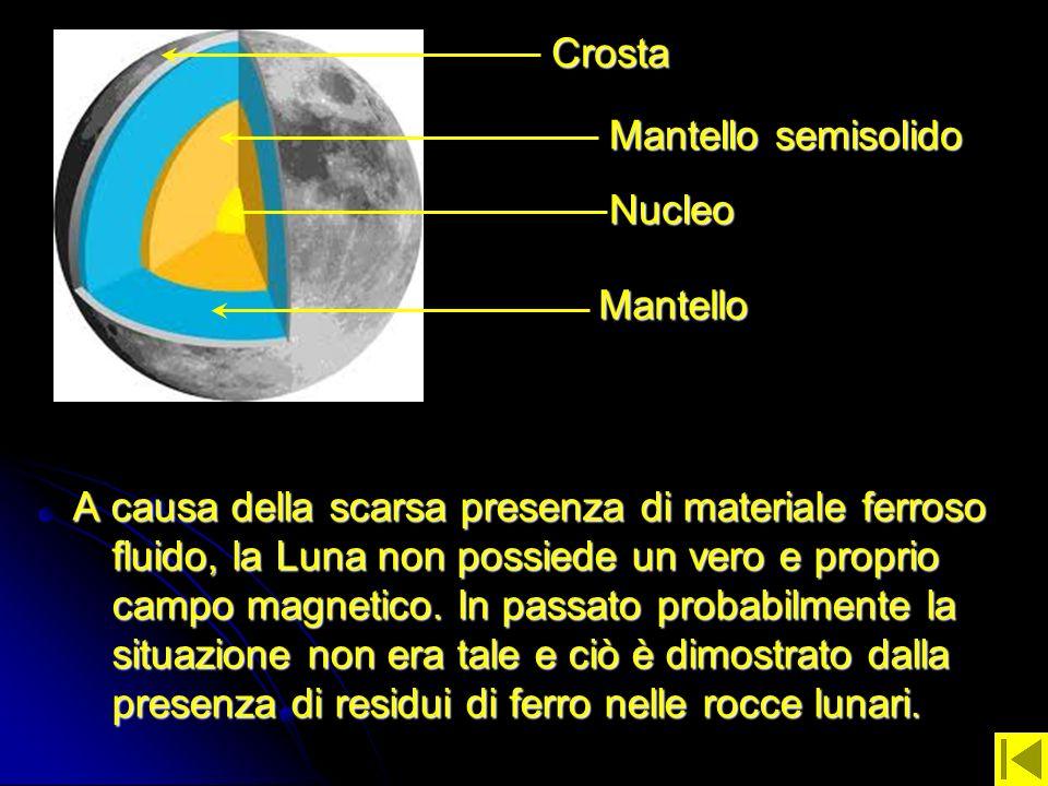 A causa della scarsa presenza di materiale ferroso fluido, la Luna non possiede un vero e proprio campo magnetico. In passato probabilmente la situazi