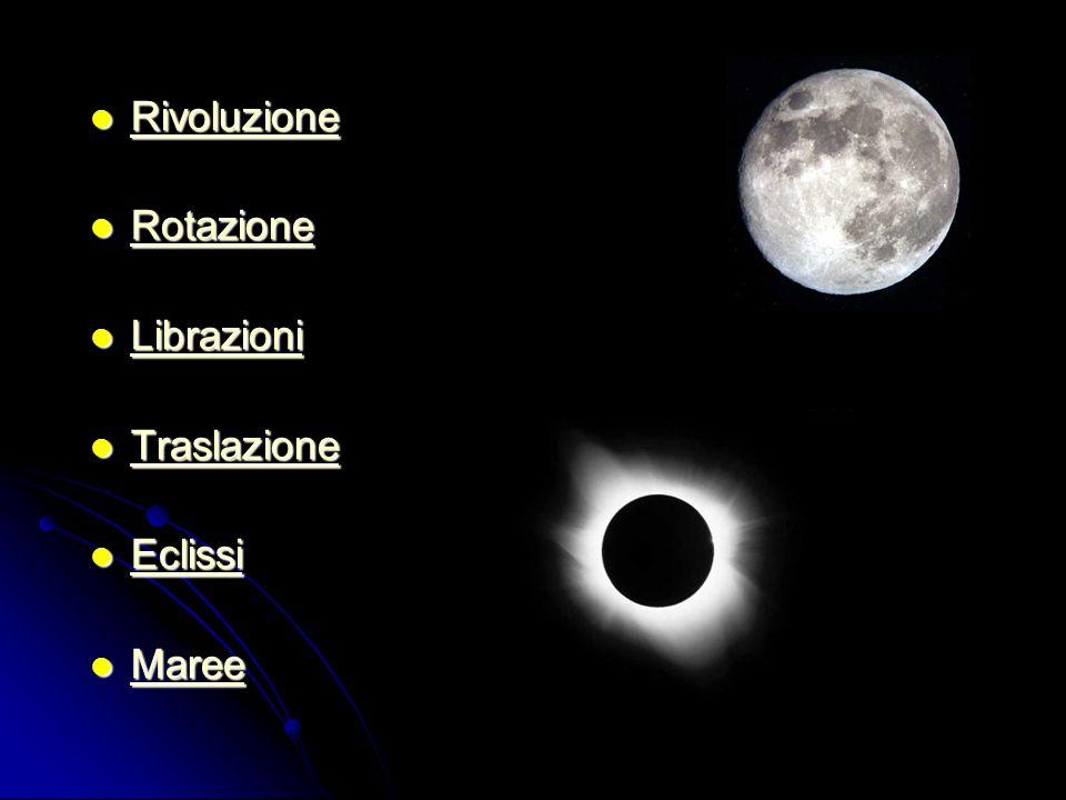 Rivoluzione Rivoluzione Rivoluzione Rotazione Rotazione Rotazione Librazioni Librazioni Librazioni Traslazione Traslazione Traslazione Eclissi Eclissi