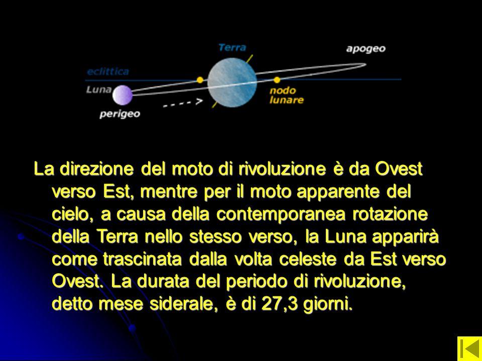 La direzione del moto di rivoluzione è da Ovest verso Est, mentre per il moto apparente del cielo, a causa della contemporanea rotazione della Terra n
