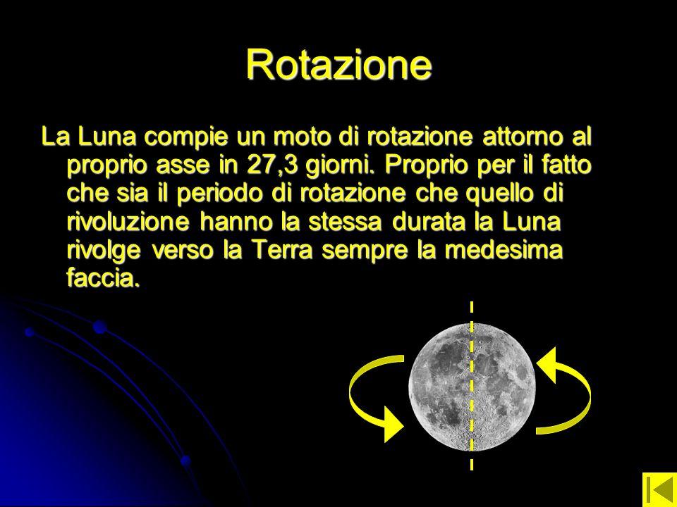 Rotazione La Luna compie un moto di rotazione attorno al proprio asse in 27,3 giorni. Proprio per il fatto che sia il periodo di rotazione che quello