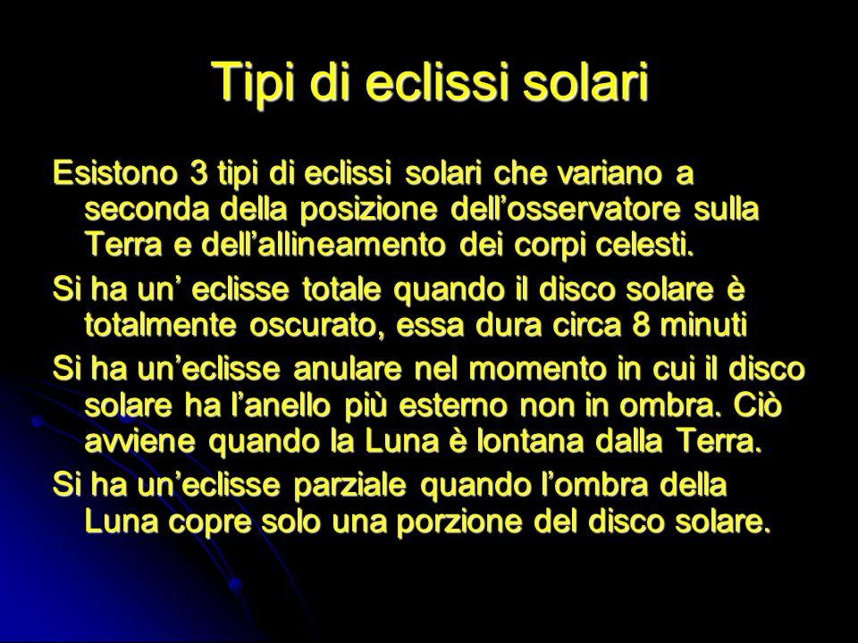 Tipi di eclissi solari Esistono 3 tipi di eclissi solari che variano a seconda della posizione dellosservatore sulla Terra e dellallineamento dei corp