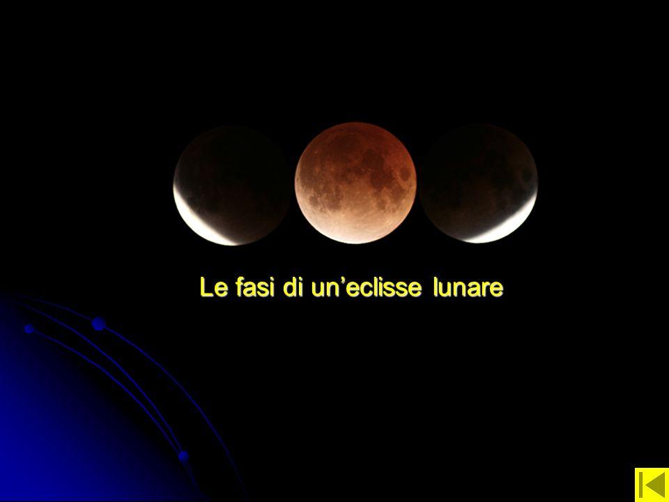 Le fasi di uneclisse lunare