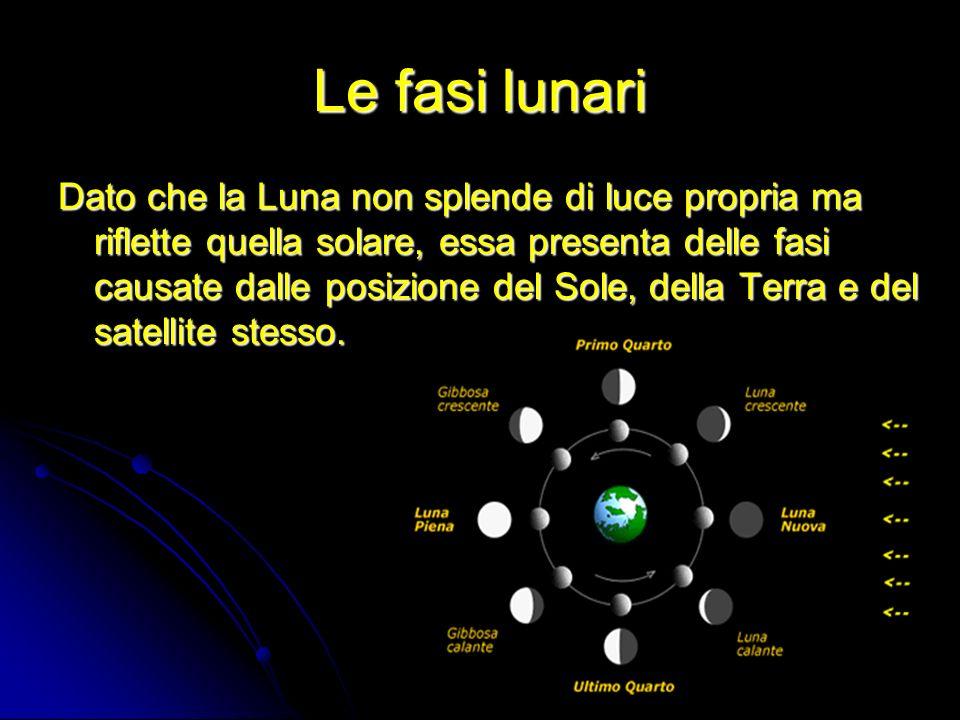 Le fasi lunari Dato che la Luna non splende di luce propria ma riflette quella solare, essa presenta delle fasi causate dalle posizione del Sole, dell