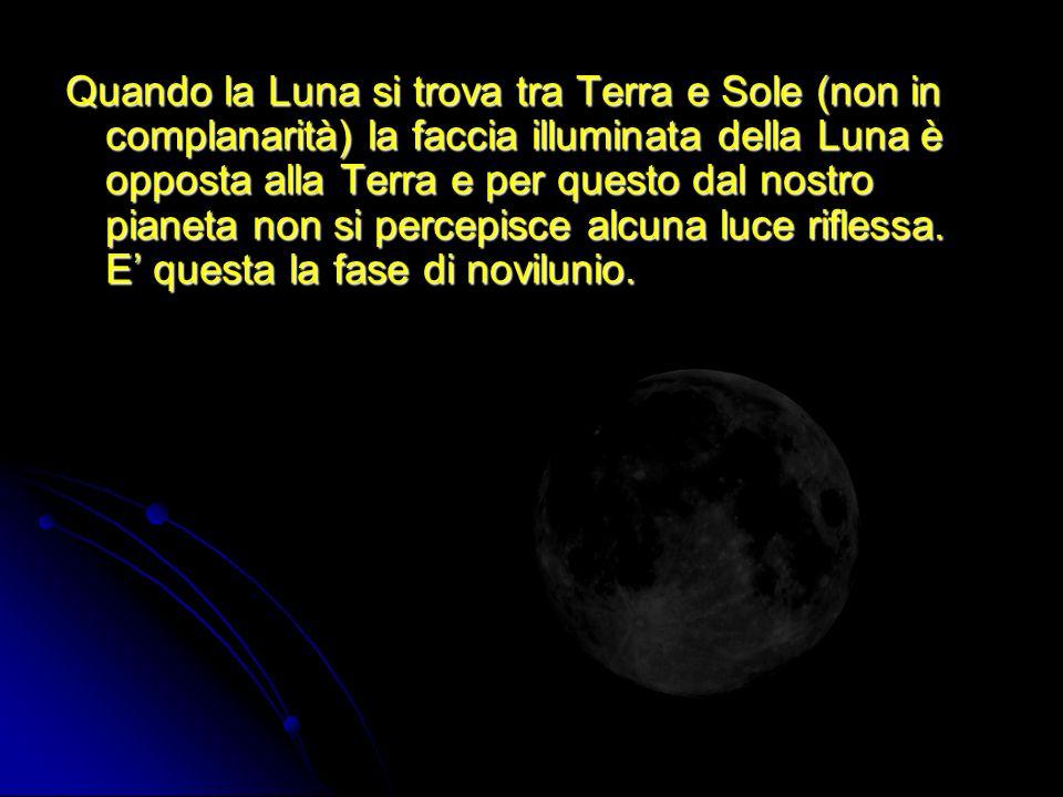 Quando la Luna si trova tra Terra e Sole (non in complanarità) la faccia illuminata della Luna è opposta alla Terra e per questo dal nostro pianeta no