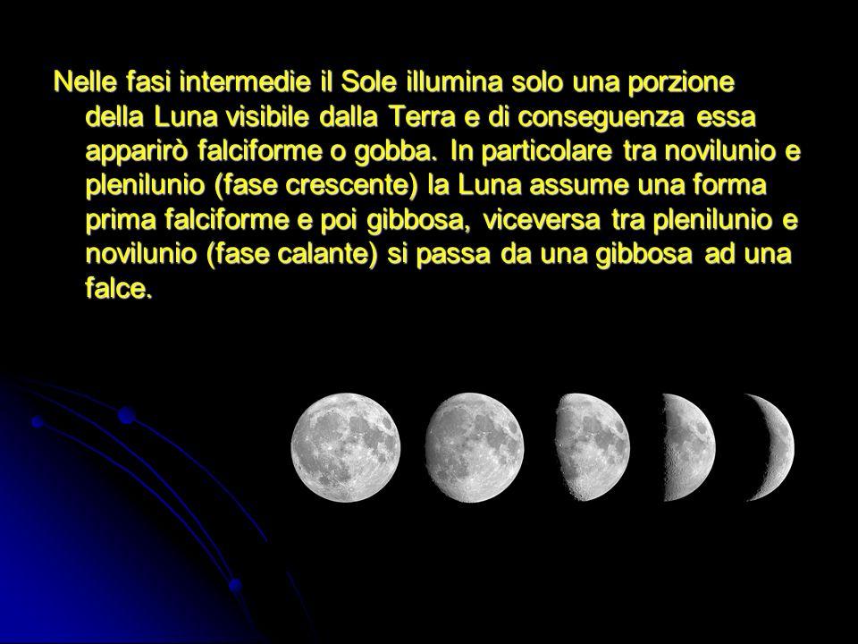 Nelle fasi intermedie il Sole illumina solo una porzione della Luna visibile dalla Terra e di conseguenza essa apparirò falciforme o gobba. In partico