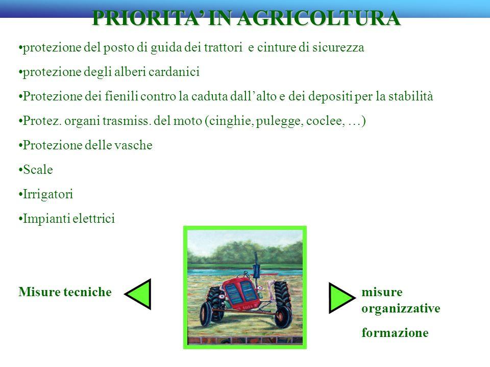 PRIORITA IN AGRICOLTURA PRIORITA IN AGRICOLTURA protezione del posto di guida dei trattori e cinture di sicurezza protezione degli alberi cardanici Pr