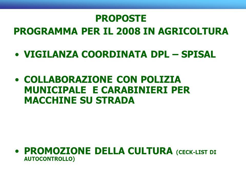 PROPOSTE PROGRAMMA PER IL 2008 IN AGRICOLTURA VIGILANZA COORDINATA DPL – SPISAL COLLABORAZIONE CON POLIZIA MUNICIPALE E CARABINIERI PER MACCHINE SU STRADA PROMOZIONE DELLA CULTURA (CECK-LIST DI AUTOCONTROLLO)