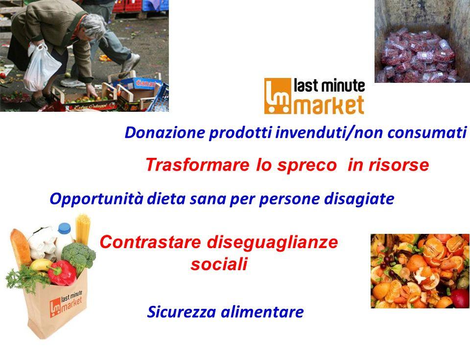 Opportunità dieta sana per persone disagiate Trasformare lo spreco in risorse Sicurezza alimentare Donazione prodotti invenduti/non consumati Contrast