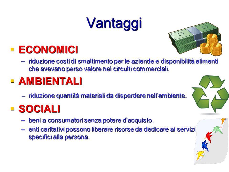 Vantaggi ECONOMICI ECONOMICI –riduzione costi di smaltimento per le aziende e disponibilità alimenti che avevano perso valore nei circuiti commerciali