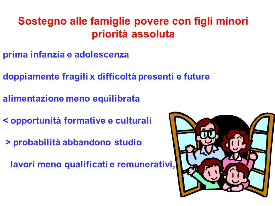 Sostegno alle famiglie povere con figli minori priorità assoluta prima infanzia e adolescenza doppiamente fragili x difficoltà presenti e future alime