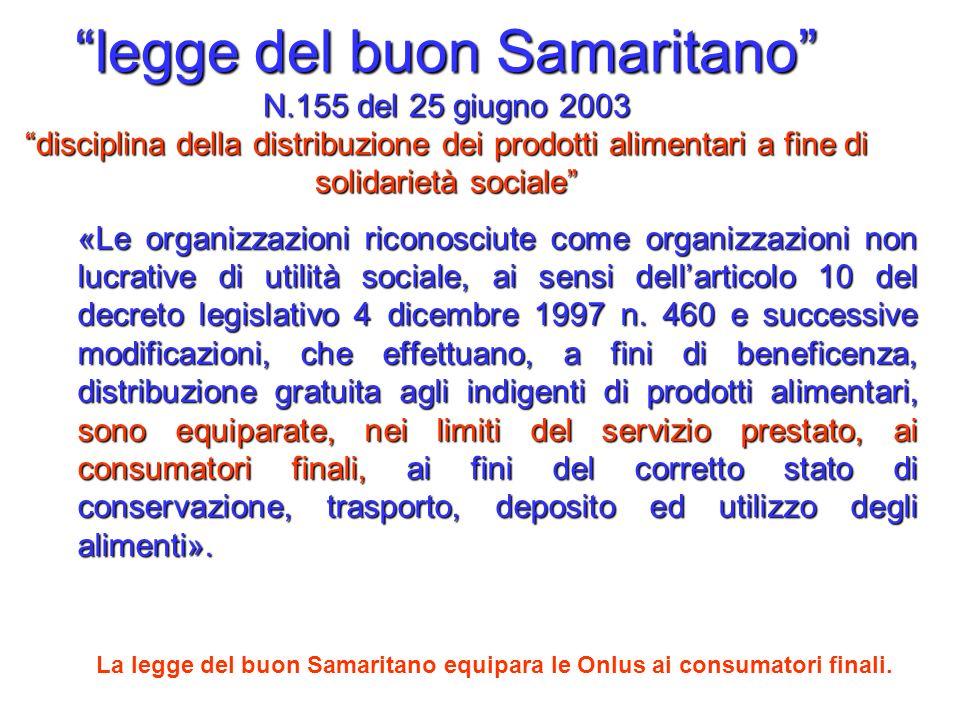 legge del buon Samaritano N.155 del 25 giugno 2003 disciplina della distribuzione dei prodotti alimentari a fine di solidarietà sociale «Le organizzaz