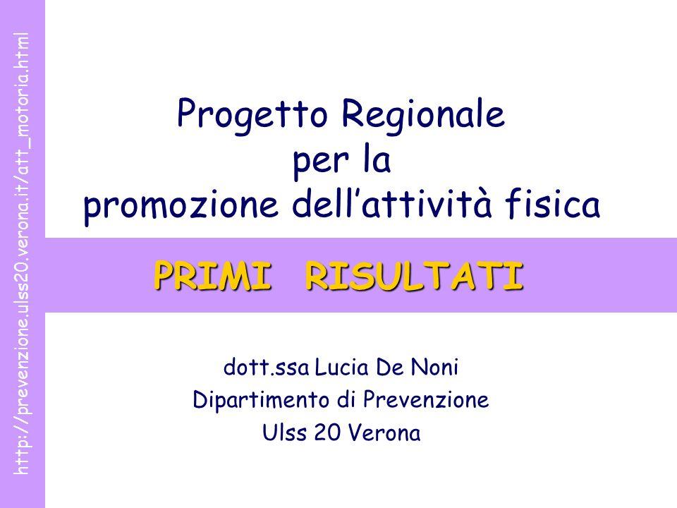 20 Verona Primi Risultati Primi Risultati – Lucia De Noni, Dipartimento di Prevenzione Ulss 20 http://prevenzione.ulss20.verona.it/att_motoria.html
