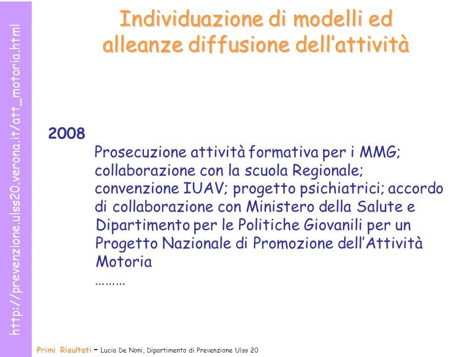 Primi Risultati Primi Risultati – Lucia De Noni, Dipartimento di Prevenzione Ulss 20 http://prevenzione.ulss20.verona.it/att_motoria.html