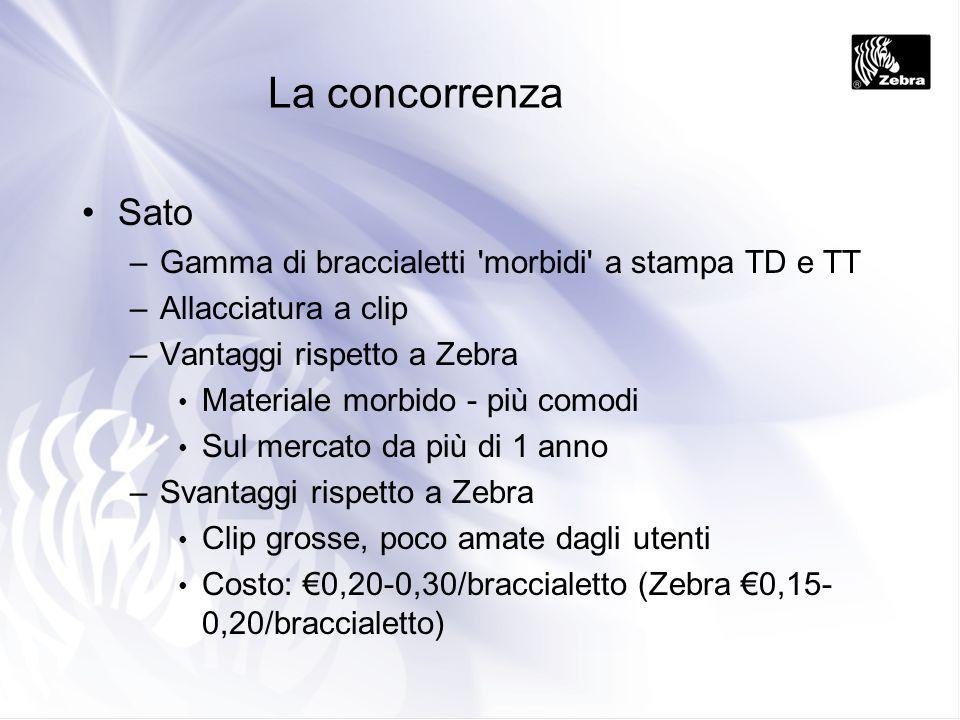 La concorrenza Sato –Gamma di braccialetti 'morbidi' a stampa TD e TT –Allacciatura a clip –Vantaggi rispetto a Zebra Materiale morbido - più comodi S